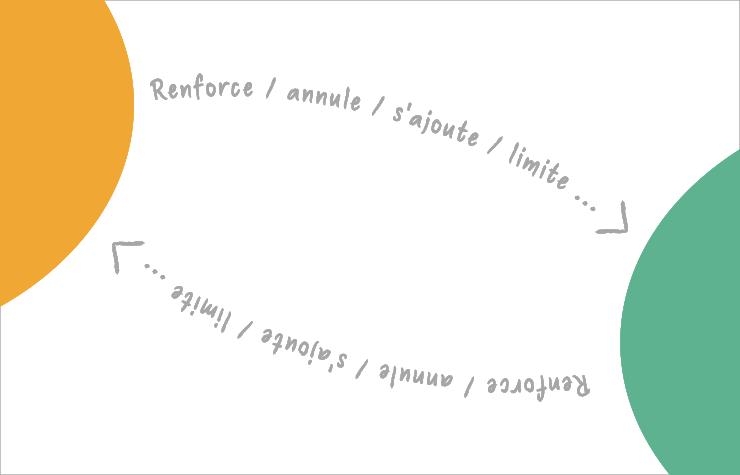Exemple de liens